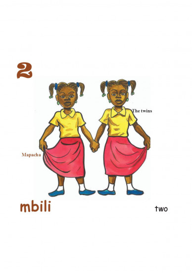 Numbers and human body in Swahili-English